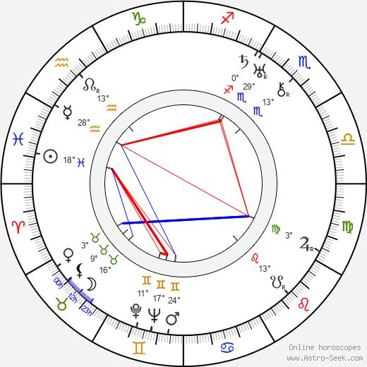 Pat Flaherty birth chart, biography, wikipedia 2020, 2021