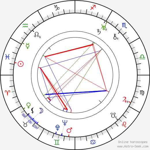 Pat Flaherty birth chart, Pat Flaherty astro natal horoscope, astrology