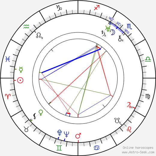 Paul Achard день рождения гороскоп, Paul Achard Натальная карта онлайн