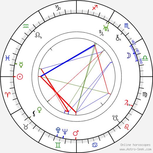Pina Piovani день рождения гороскоп, Pina Piovani Натальная карта онлайн