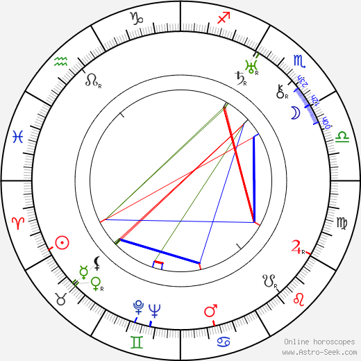 Arna Pekárková astro natal birth chart, Arna Pekárková horoscope, astrology