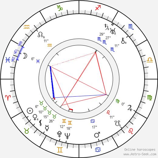 Douglas Sirk birth chart, biography, wikipedia 2019, 2020