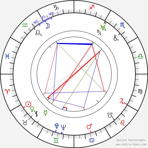 Harold French tema natale, oroscopo, Harold French oroscopi gratuiti, astrologia