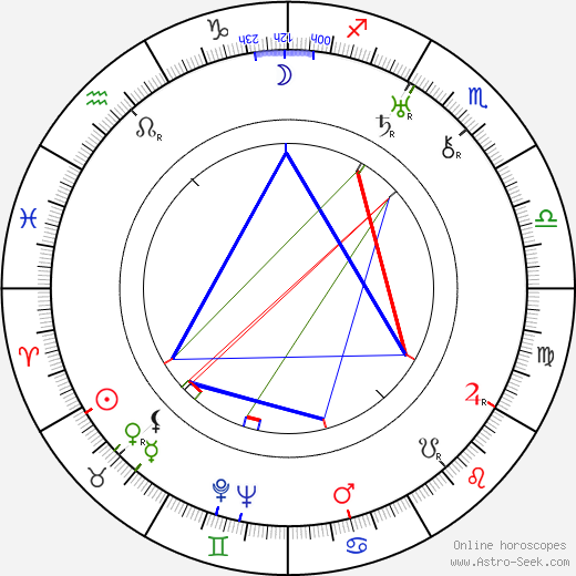 Louise Chevalier astro natal birth chart, Louise Chevalier horoscope, astrology