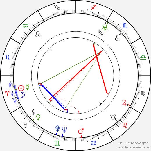 Marie Waltrová tema natale, oroscopo, Marie Waltrová oroscopi gratuiti, astrologia