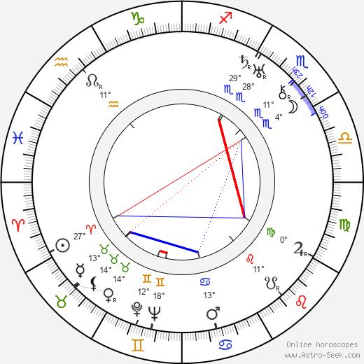 Thornton Wilder birth chart, biography, wikipedia 2019, 2020