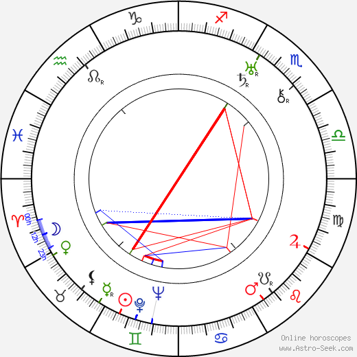 Eric Gustafson astro natal birth chart, Eric Gustafson horoscope, astrology