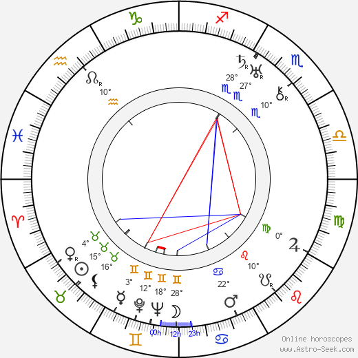 George Nichols Jr. birth chart, biography, wikipedia 2019, 2020