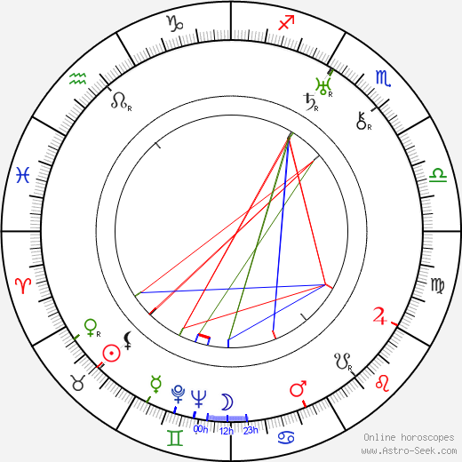 George Nichols Jr. astro natal birth chart, George Nichols Jr. horoscope, astrology