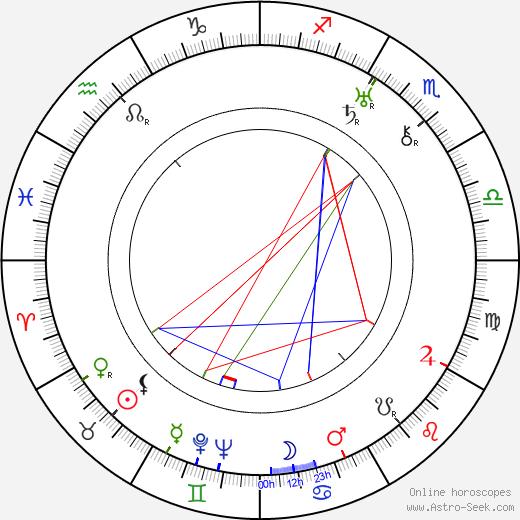 Harry d'Abbadie d'Arrast день рождения гороскоп, Harry d'Abbadie d'Arrast Натальная карта онлайн
