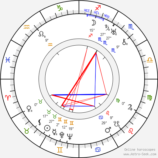 Malcolm St. Clair birth chart, biography, wikipedia 2019, 2020