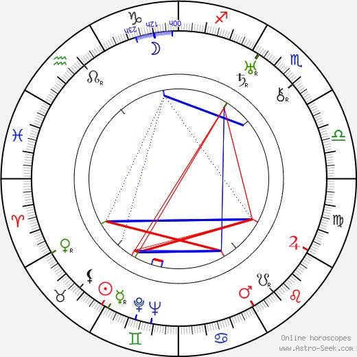 Robert Burnier день рождения гороскоп, Robert Burnier Натальная карта онлайн