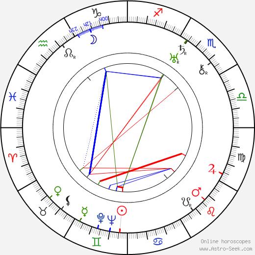 Elaine Hammerstein tema natale, oroscopo, Elaine Hammerstein oroscopi gratuiti, astrologia