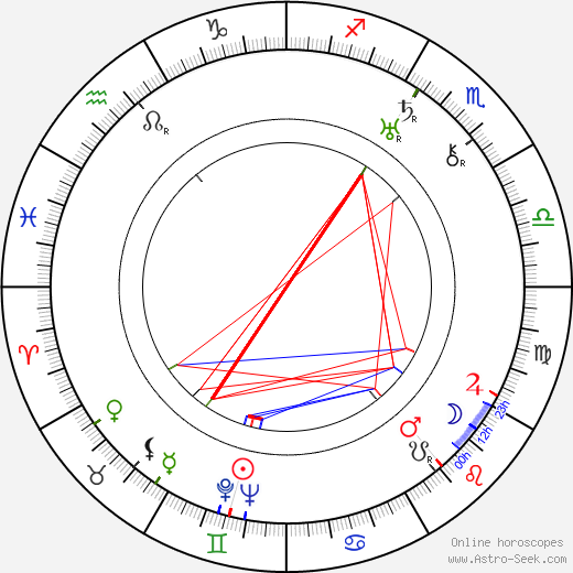 Joel Rinne tema natale, oroscopo, Joel Rinne oroscopi gratuiti, astrologia