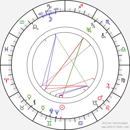 Mary Jansová tema natale, oroscopo, Mary Jansová oroscopi gratuiti, astrologia