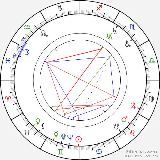 Мо Ховард Moe Howard день рождения гороскоп, Moe Howard Натальная карта онлайн