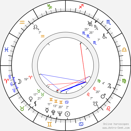 Winifred Wagner birth chart, biography, wikipedia 2019, 2020