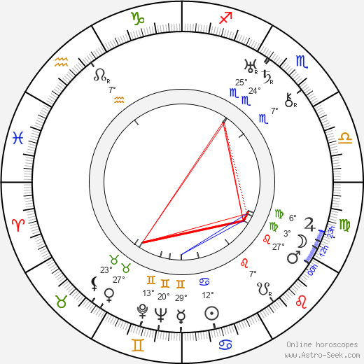 Cornelis van Eesteren birth chart, biography, wikipedia 2019, 2020