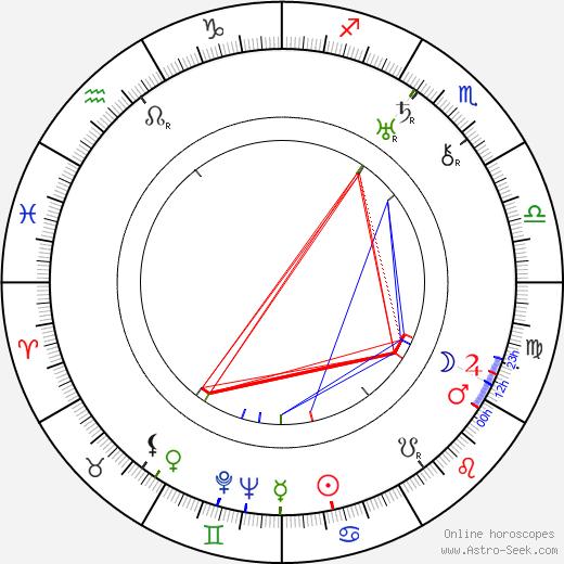 Cornelis van Eesteren astro natal birth chart, Cornelis van Eesteren horoscope, astrology