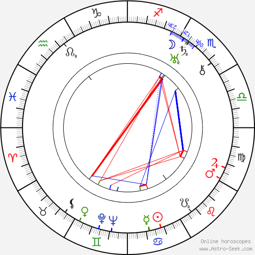 Dudley Murphy tema natale, oroscopo, Dudley Murphy oroscopi gratuiti, astrologia