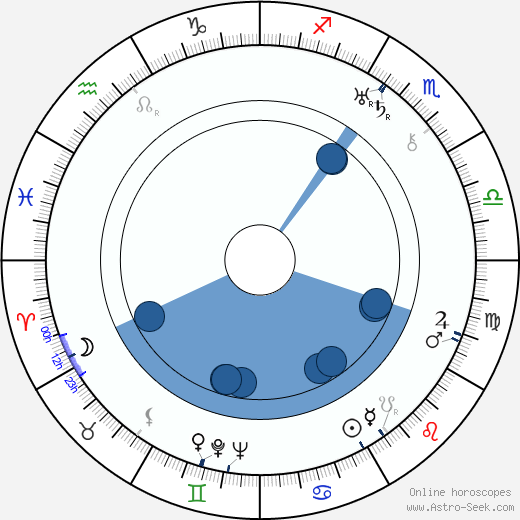 Jaroslav Seník wikipedia, horoscope, astrology, instagram