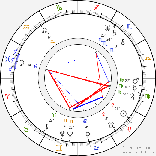 Angelo Ferrari birth chart, biography, wikipedia 2018, 2019