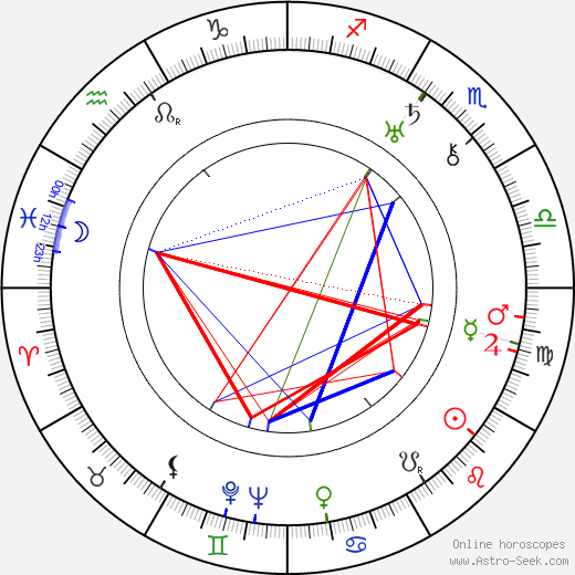 Angelo Ferrari astro natal birth chart, Angelo Ferrari horoscope, astrology