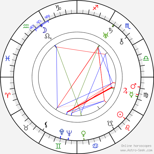 Charlie Roellinghoff birth chart, Charlie Roellinghoff astro natal horoscope, astrology