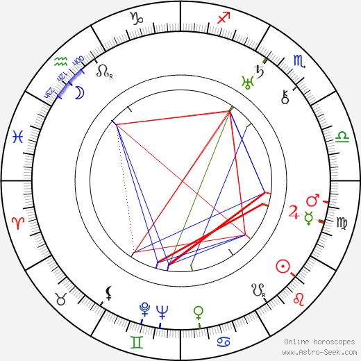 Ester Roeck Hansen birth chart, Ester Roeck Hansen astro natal horoscope, astrology