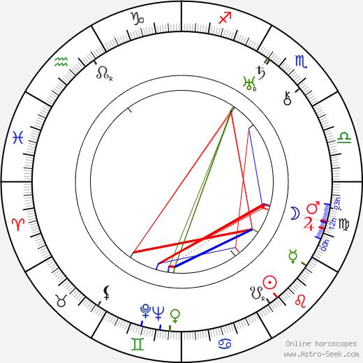 Lya Mara tema natale, oroscopo, Lya Mara oroscopi gratuiti, astrologia