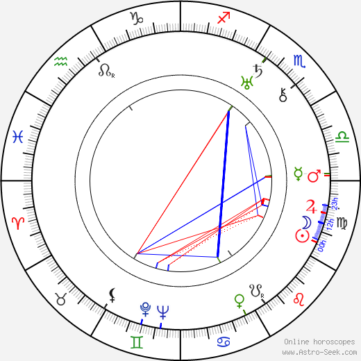 Morris Ankrum astro natal birth chart, Morris Ankrum horoscope, astrology