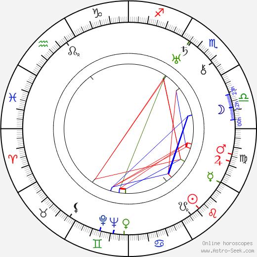 Olaf Fjord tema natale, oroscopo, Olaf Fjord oroscopi gratuiti, astrologia
