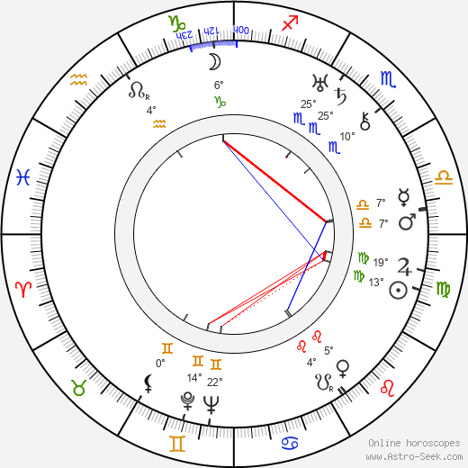 Doris Kenyon birth chart, biography, wikipedia 2018, 2019