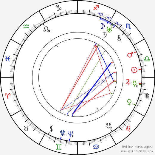 Hilja Valtonen tema natale, oroscopo, Hilja Valtonen oroscopi gratuiti, astrologia