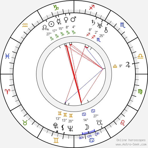 Art Baker birth chart, biography, wikipedia 2020, 2021