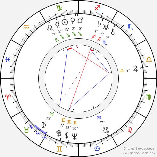 Freddie Rich birth chart, biography, wikipedia 2020, 2021
