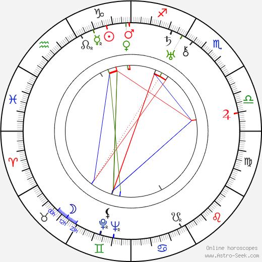 Freddie Rich birth chart, Freddie Rich astro natal horoscope, astrology