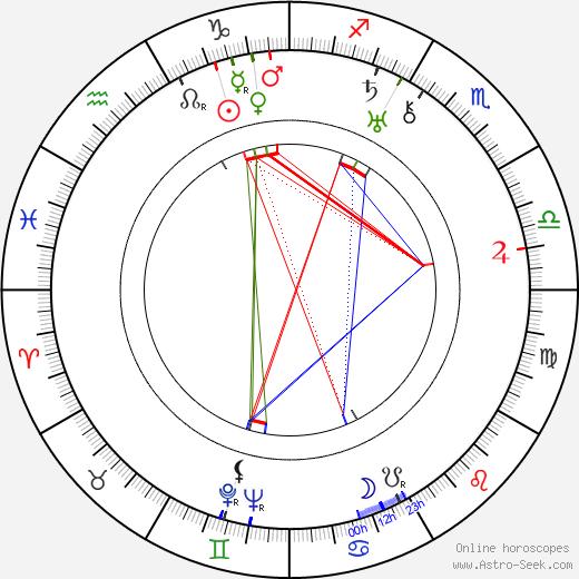 Gerhard Bienert astro natal birth chart, Gerhard Bienert horoscope, astrology