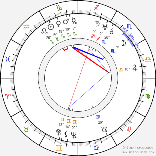 Irving Rapper birth chart, biography, wikipedia 2018, 2019