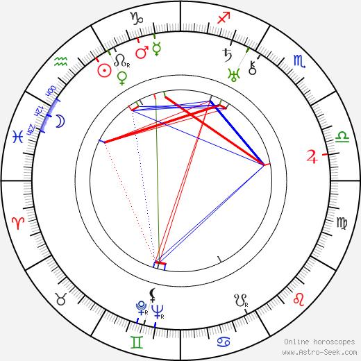 Marcel Pérès birth chart, Marcel Pérès astro natal horoscope, astrology