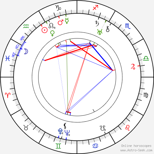 Milada Součková tema natale, oroscopo, Milada Součková oroscopi gratuiti, astrologia