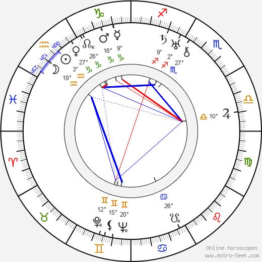 Randolph Scott birth chart, biography, wikipedia 2019, 2020