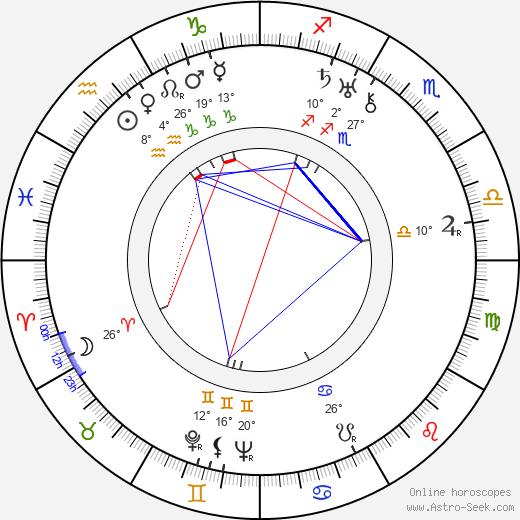 Vasco Santana birth chart, biography, wikipedia 2019, 2020