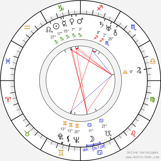 Vincent Perry birth chart, biography, wikipedia 2019, 2020