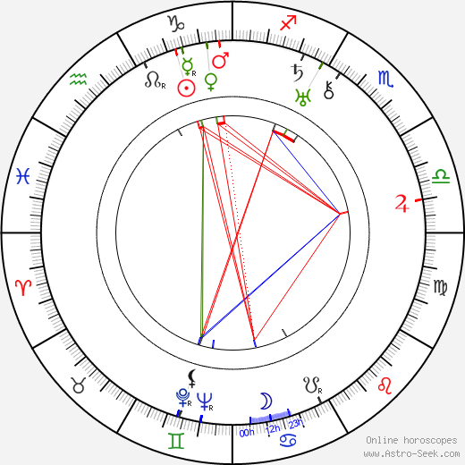 Vincent Perry birth chart, Vincent Perry astro natal horoscope, astrology