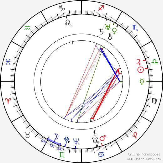 Johannes Hendrik van den Broek birth chart, Johannes Hendrik van den Broek astro natal horoscope, astrology