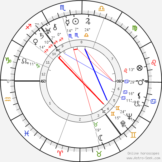 Lord James Clyde birth chart, biography, wikipedia 2019, 2020