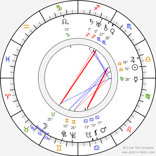 Morgan Farley birth chart, biography, wikipedia 2020, 2021