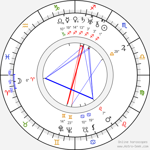 Bess Flowers birth chart, biography, wikipedia 2019, 2020