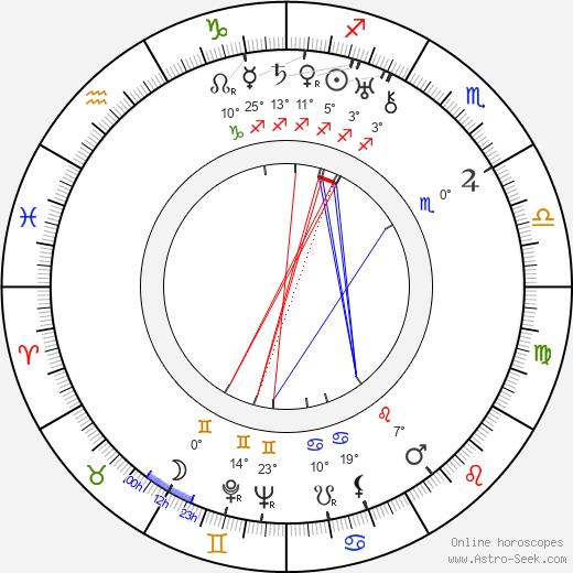 Edward J. Kay birth chart, biography, wikipedia 2018, 2019